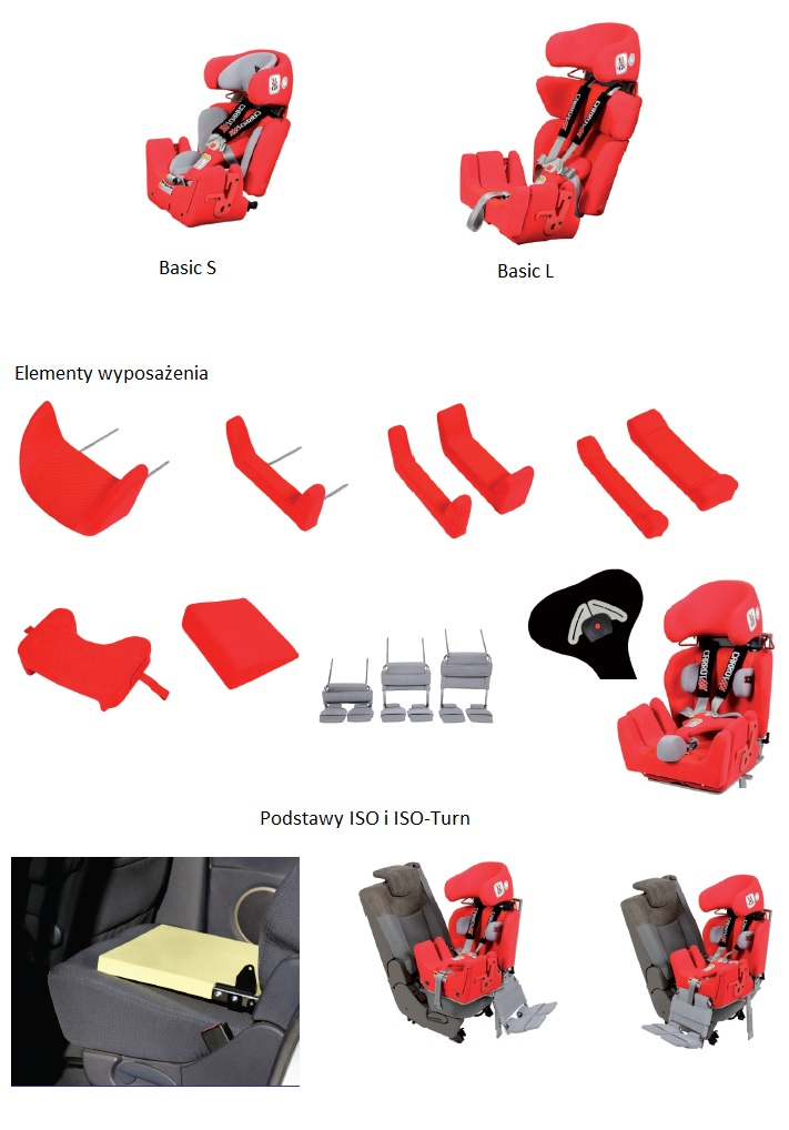 fotelik-carrot-3-wyposazenie