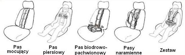 pasy-careva
